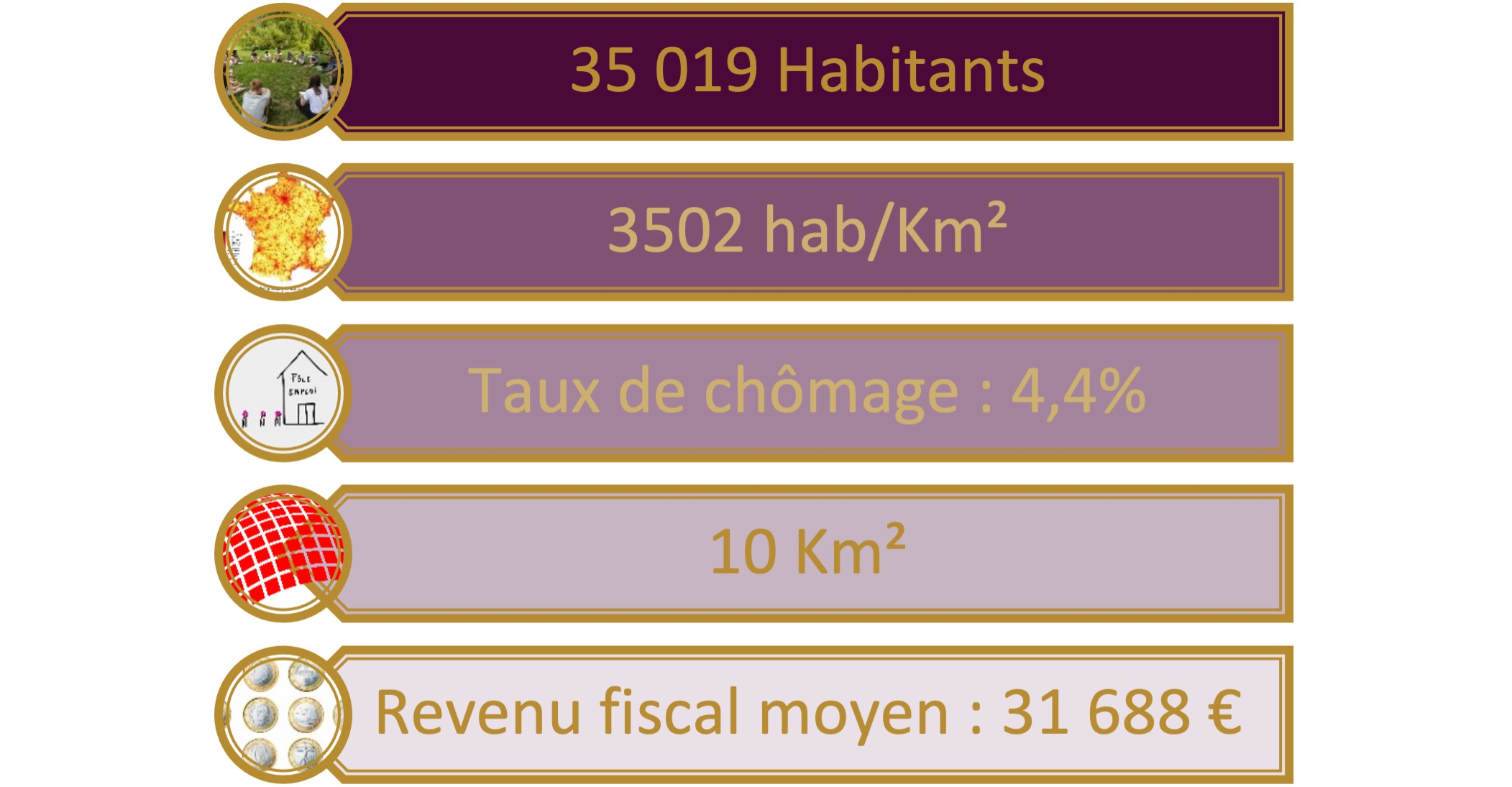 conflans-geographie-population