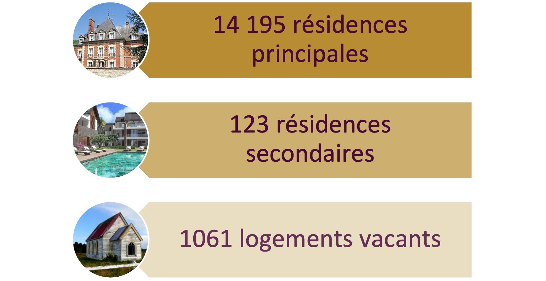 conflans-logements